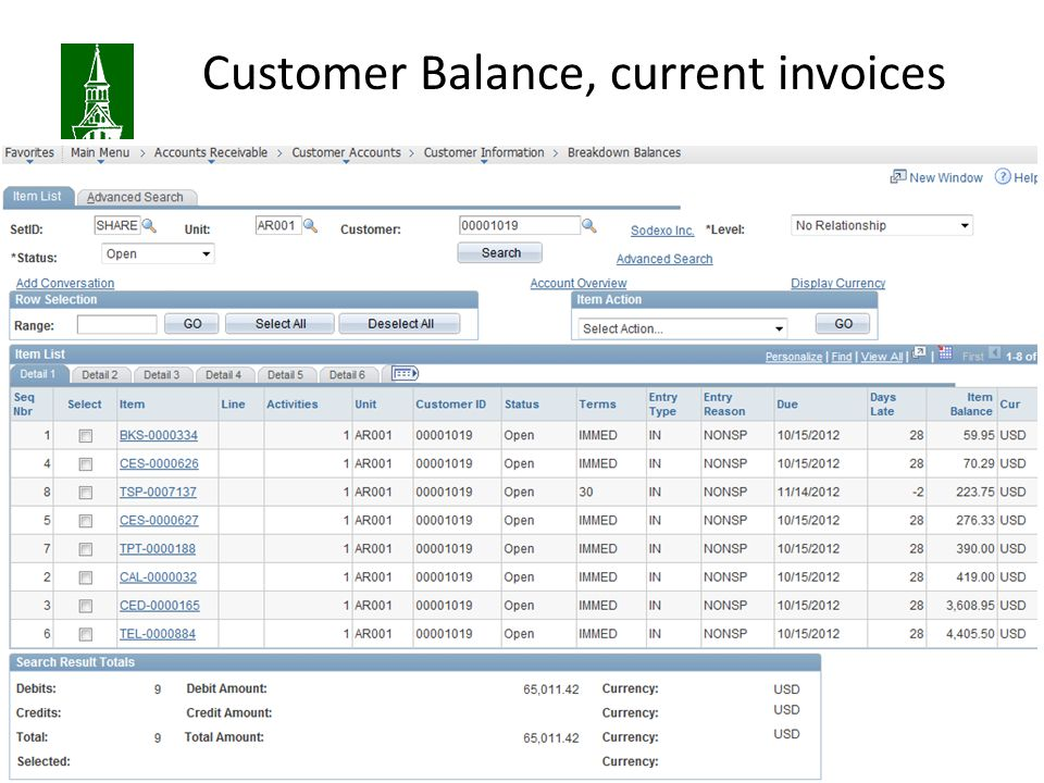 Customer Balance, current invoices