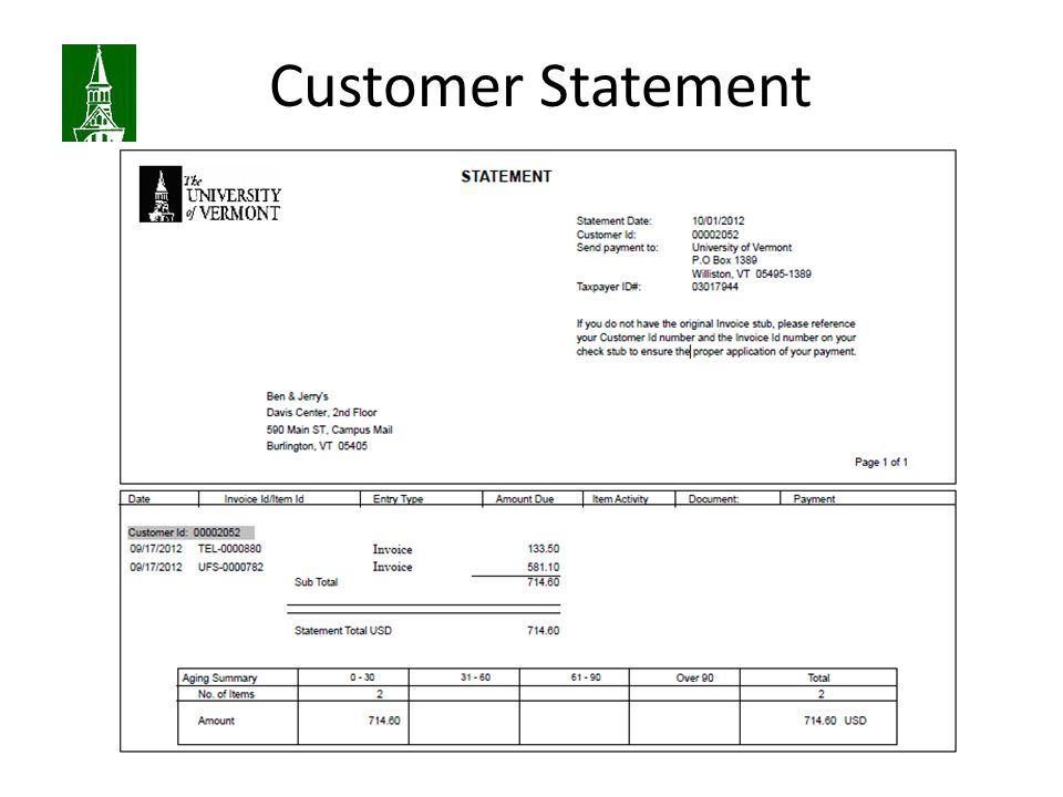 Customer Statement