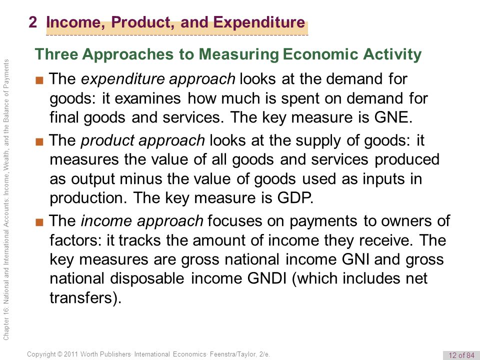 2 Income, Product, and Expenditure