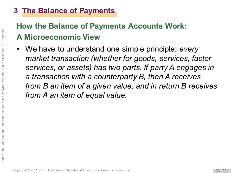 3 The Balance of Payments