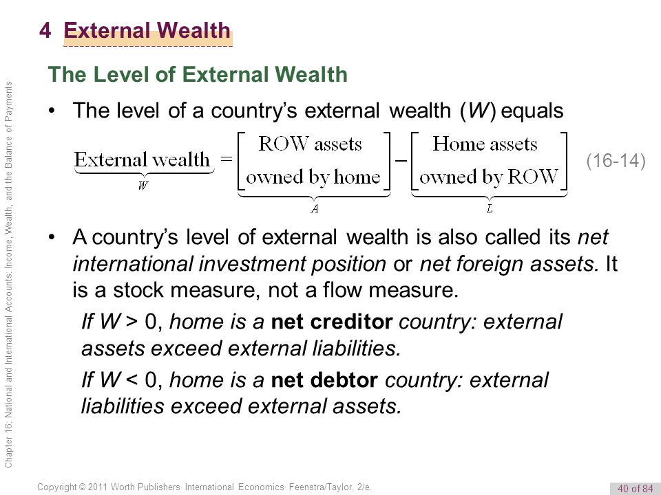 The Level of External Wealth
