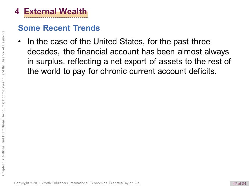 4 External Wealth Some Recent Trends