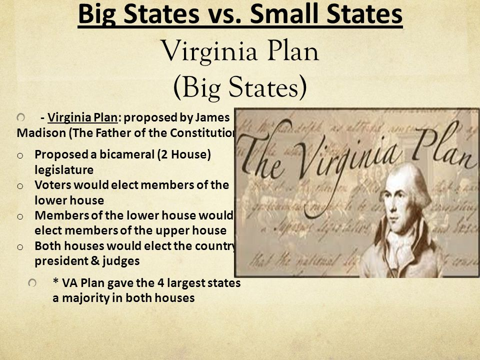 Big States vs. Small States Virginia Plan (Big States)