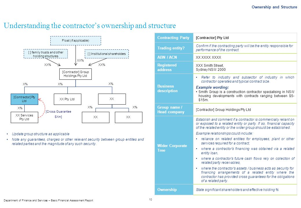 Ownership and Structure