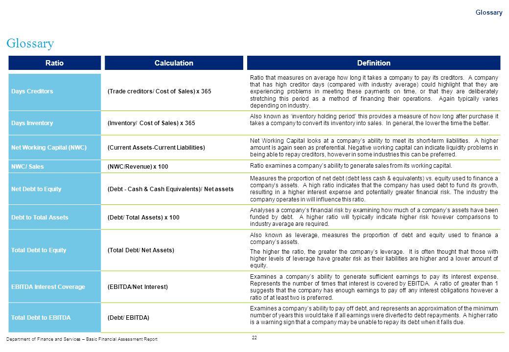 Glossary Ratio Calculation Definition Glossary Days Creditors