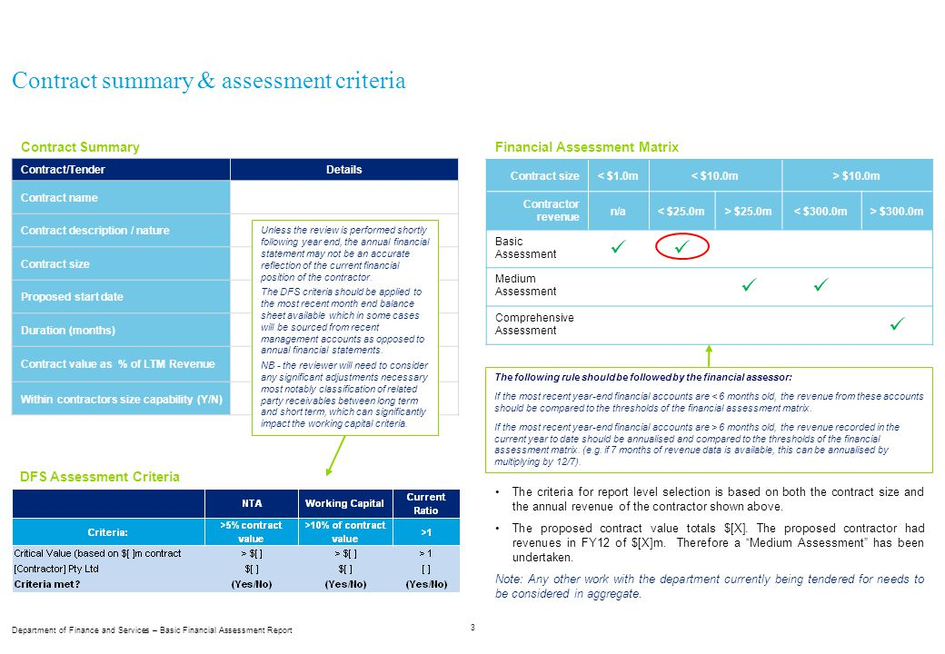 Contract summary & assessment criteria