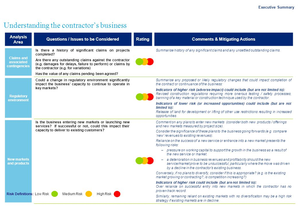 Understanding the contractor's business