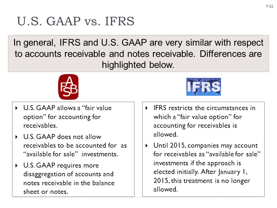 u s gaap vs ifrs Key insights ifrs 9 is more compact and offers less prescriptive guidance than us gaap ifrs 9 is more liberal than us gaap in allowing for component hedging in the commodity sector and in the elimination of retrospective effectiveness testing.