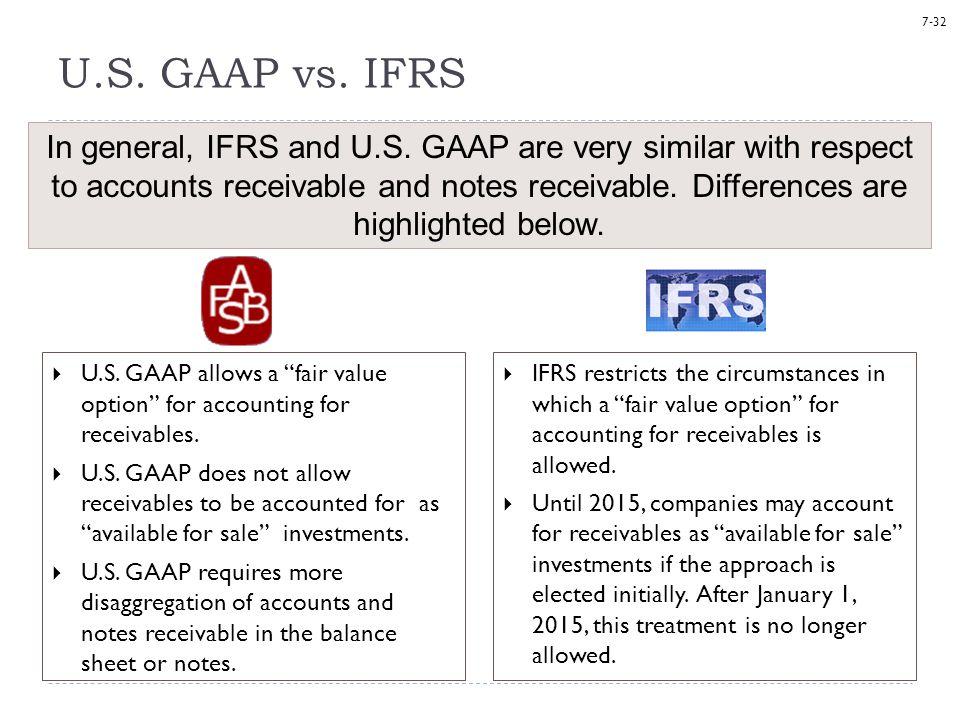 gaap vs ifrs - photo #32