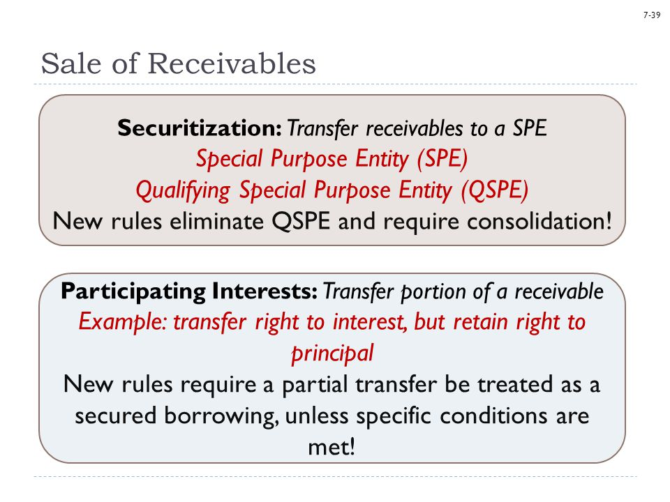 Sale of Receivables Special Purpose Entity (SPE)