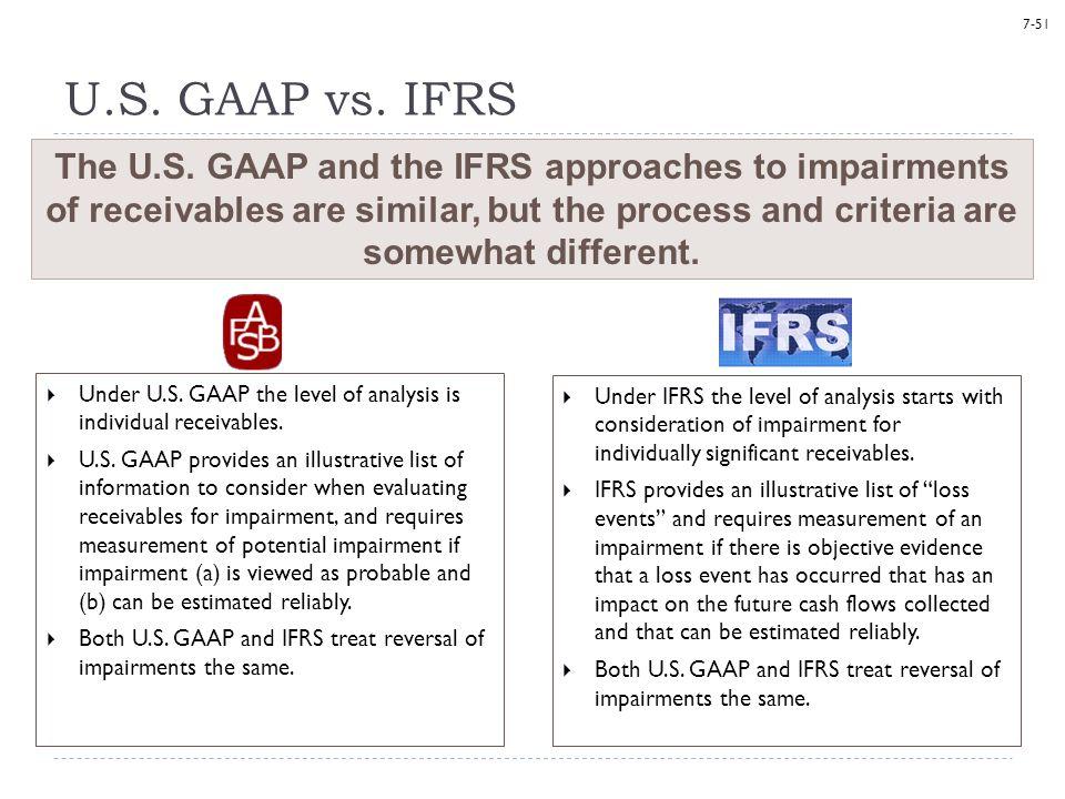gaap vs ifrs - photo #30
