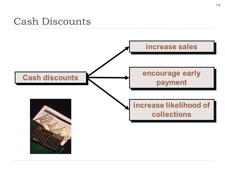 encourage early payment increase likelihood of collections