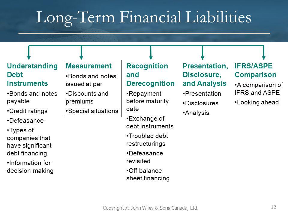 Long-Term Financial Liabilities