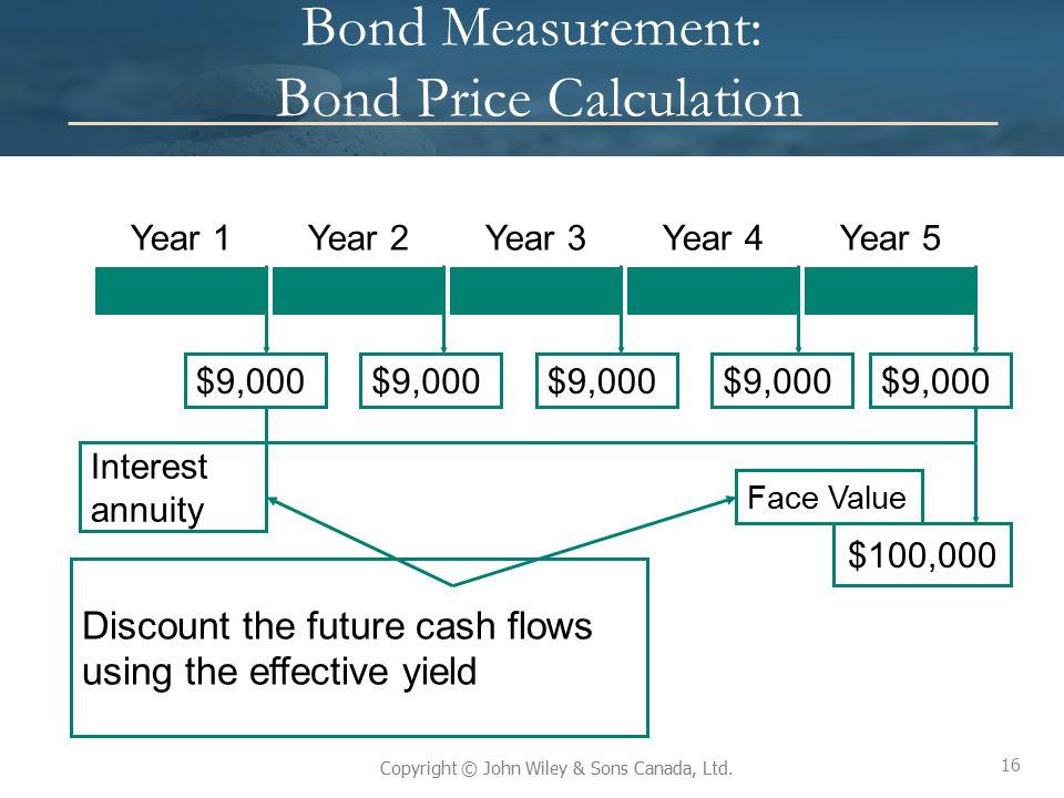 Bond Measurement: Bond Price Calculation