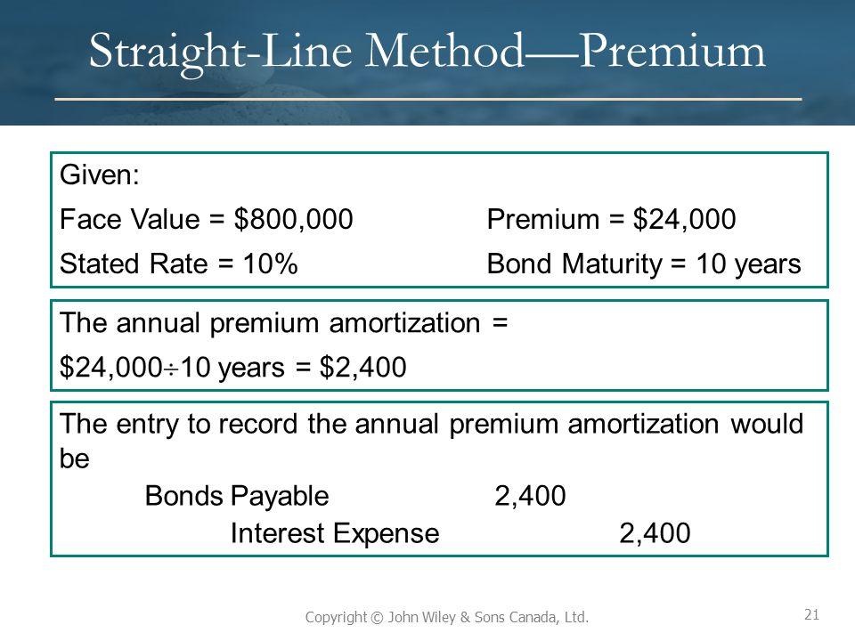 Straight-Line Method—Premium