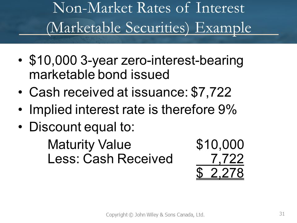 Non-Market Rates of Interest (Marketable Securities) Example