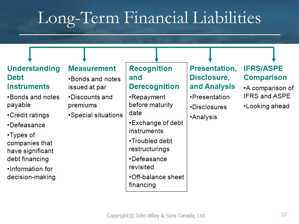 liabilities and financial analysis What is the need to analyse the liabilities of a company  still, when analysing  financial liabilities, they.