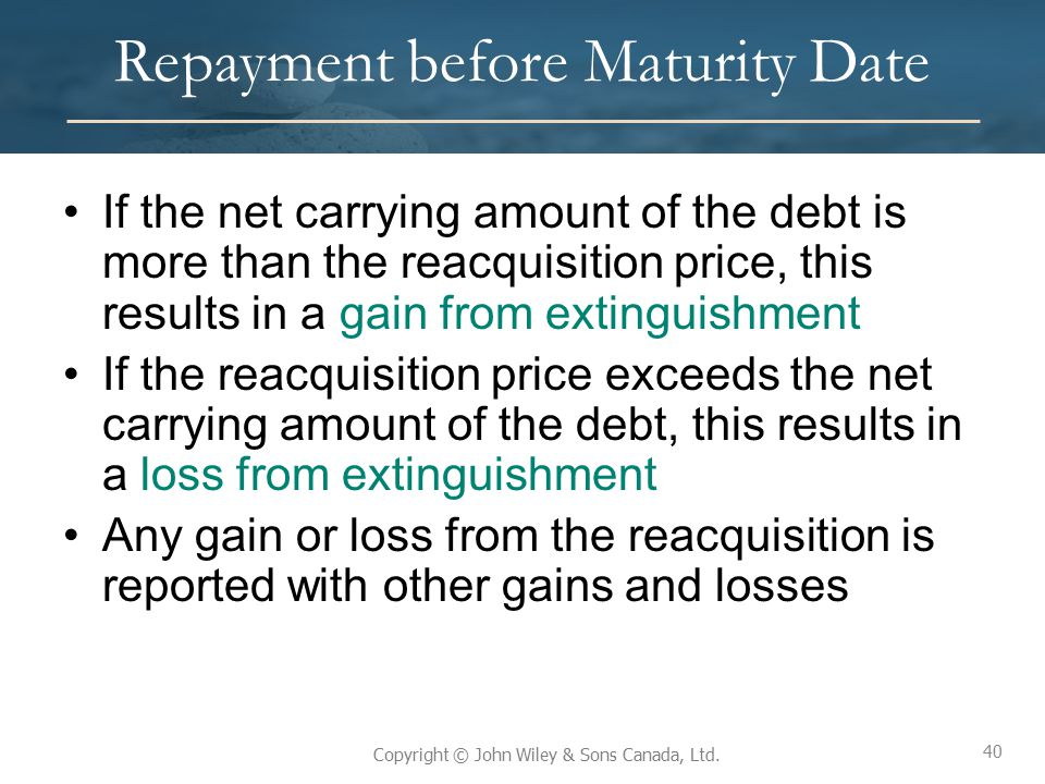 Repayment before Maturity Date