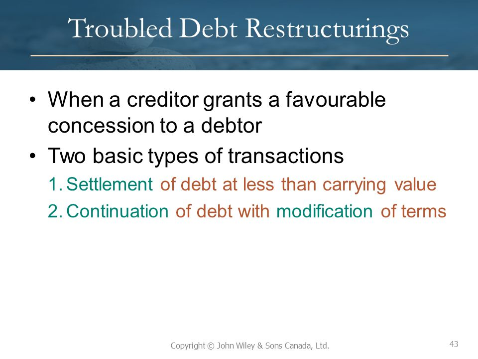 Troubled Debt Restructurings