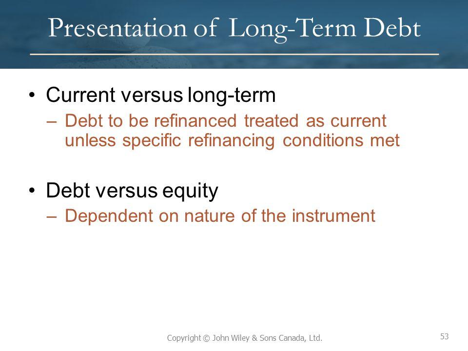 Presentation of Long-Term Debt