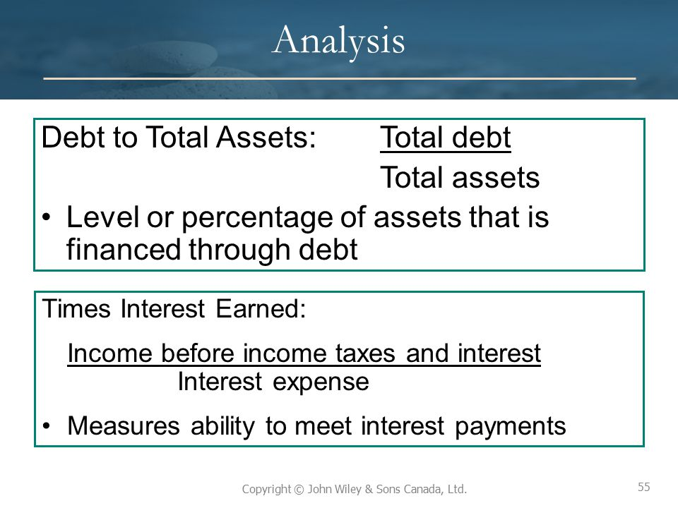 Analysis Debt to Total Assets: Total debt Total assets
