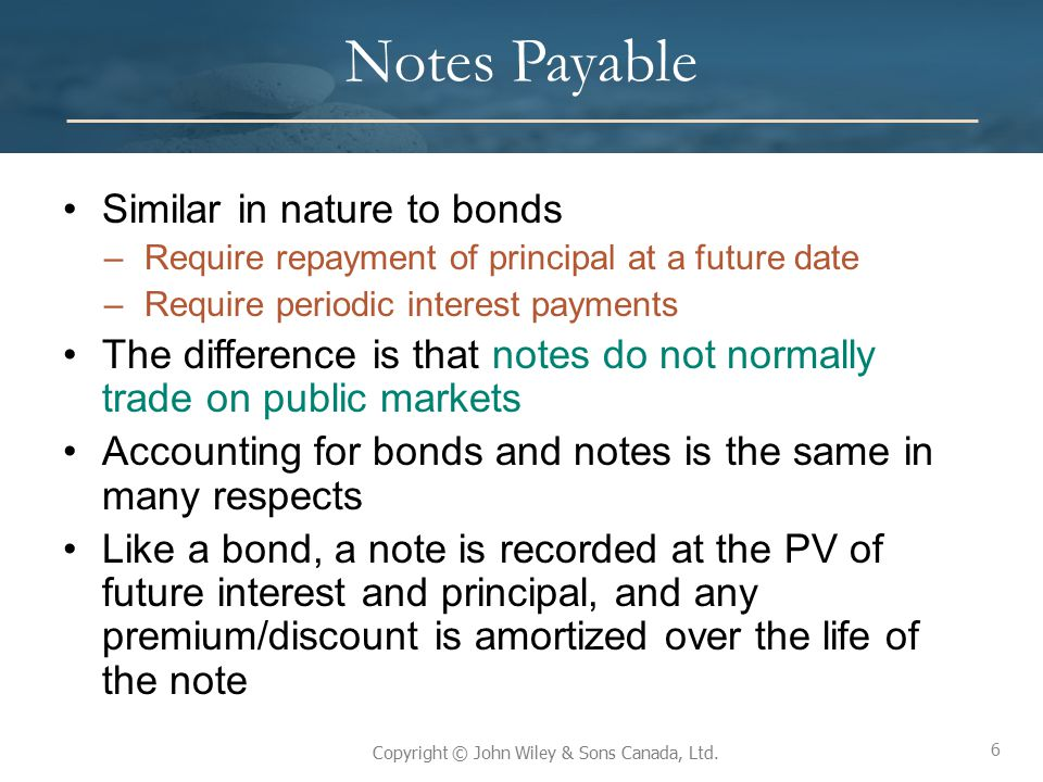 Notes Payable Similar in nature to bonds