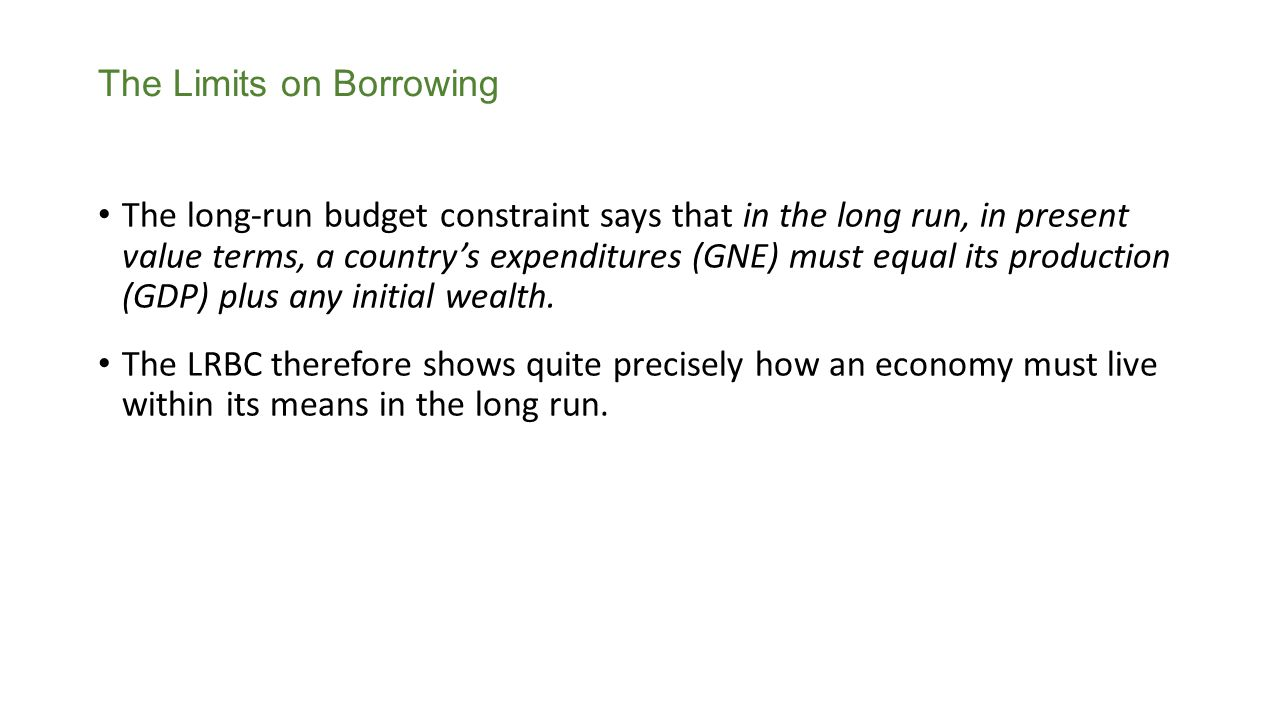 The Limits on Borrowing