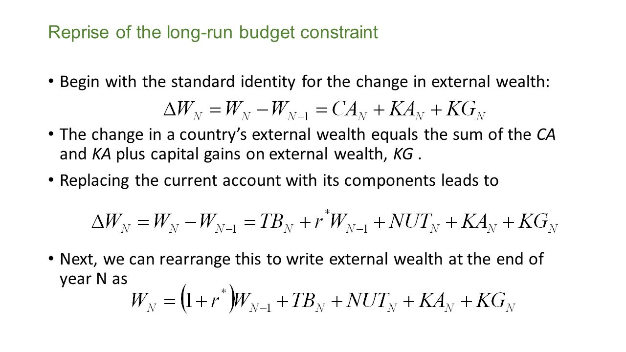 Writing a budget constraint