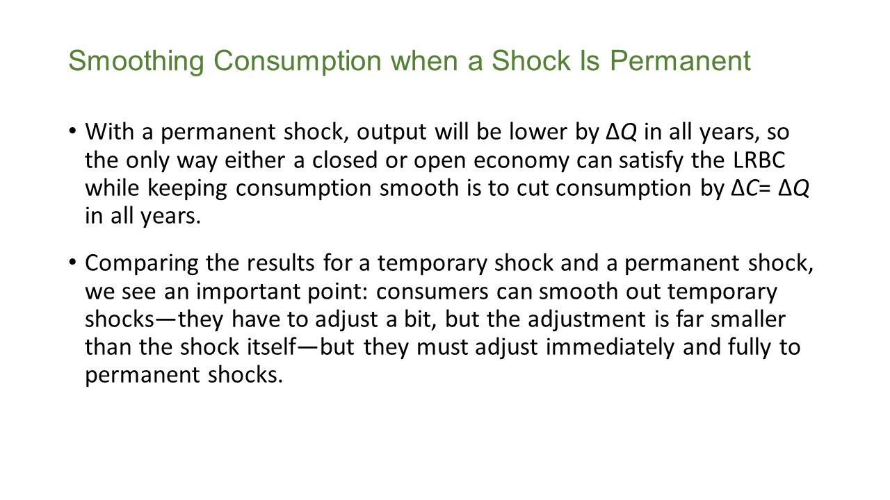 Smoothing Consumption when a Shock Is Permanent