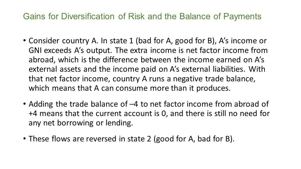 Gains for Diversification of Risk and the Balance of Payments