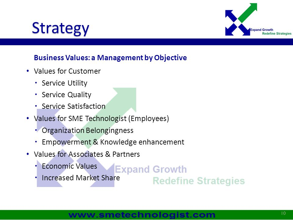 Strategy Business Values: a Management by Objective
