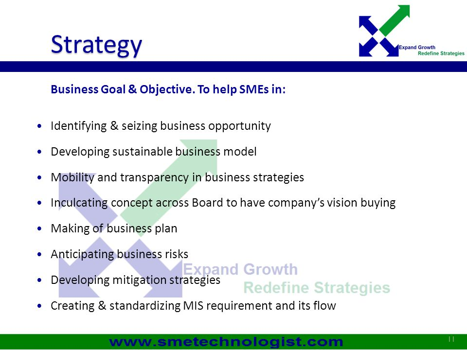 Strategy Business Goal & Objective. To help SMEs in: