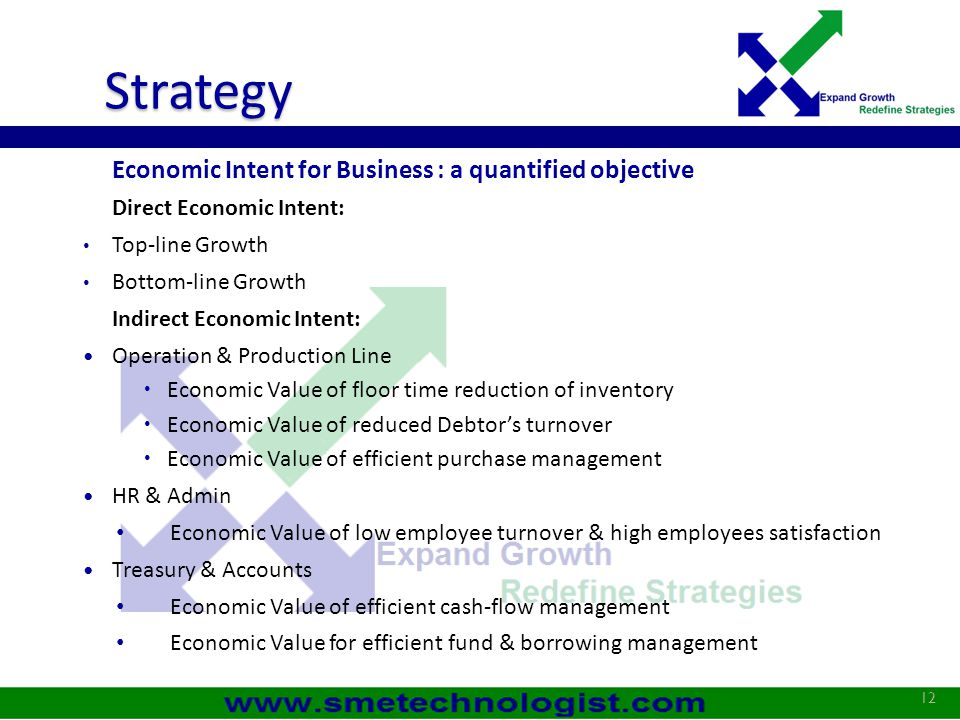 Strategy Economic Intent for Business : a quantified objective