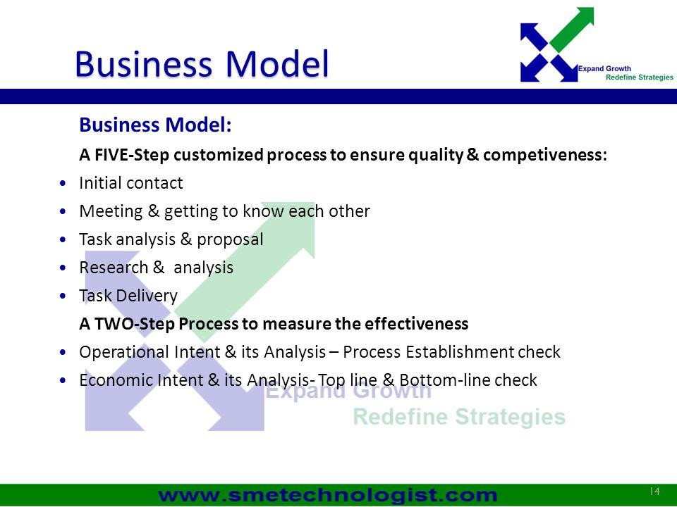 Business Model Business Model: