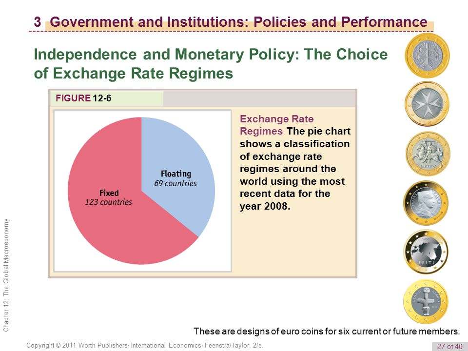 3 Government and Institutions: Policies and Performance