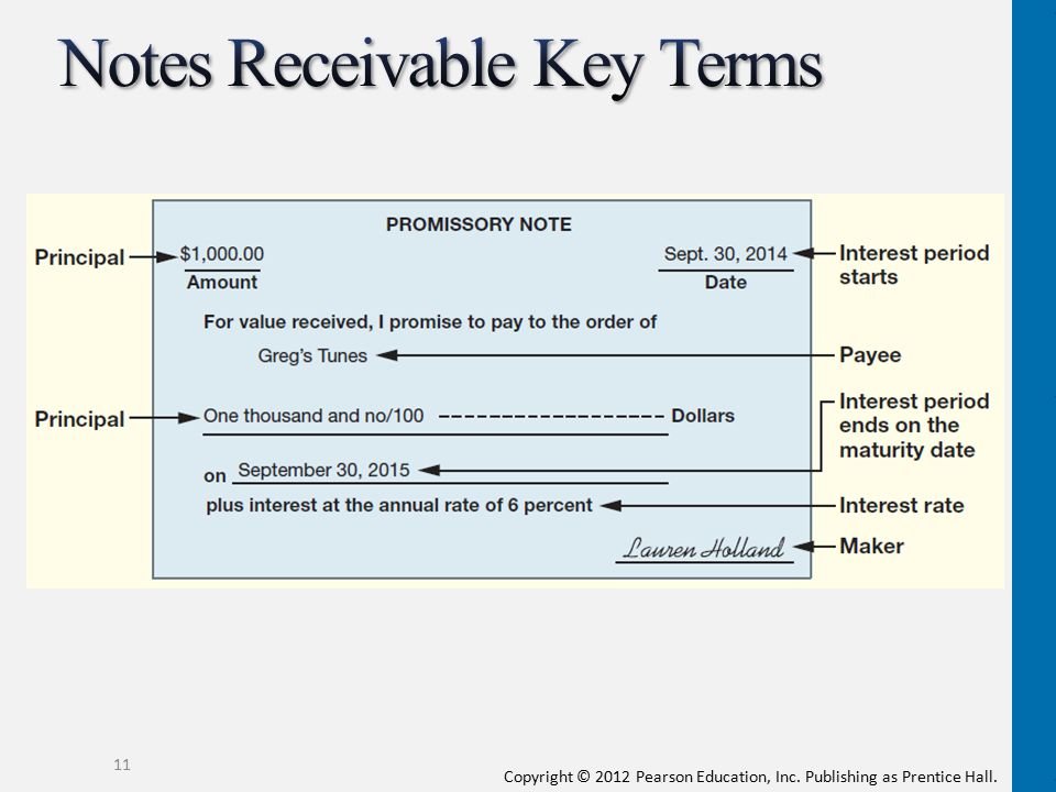notes receivables Your intermediate accounting textbook talks about three situations in which a company may issue a note receivable for other than face value: zero interest bearing, interest bearing, and.