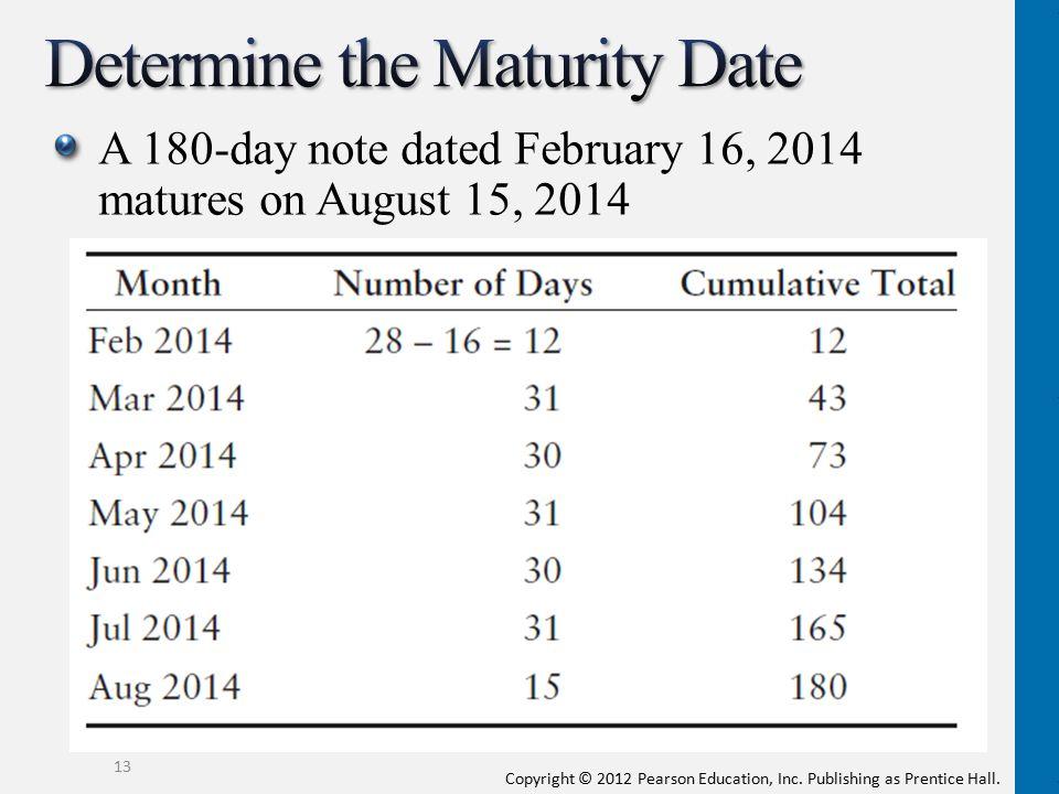 Determine the Maturity Date