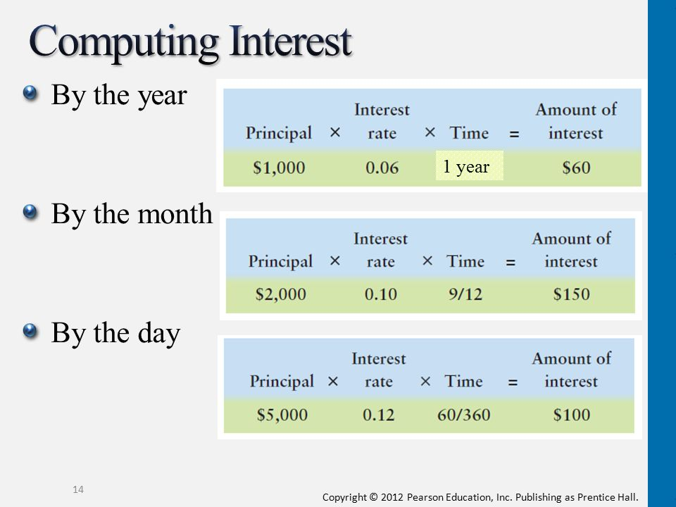 Computing Interest By the year By the month By the day 1 year