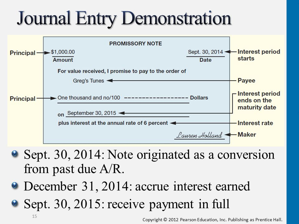 Journal Entry Demonstration
