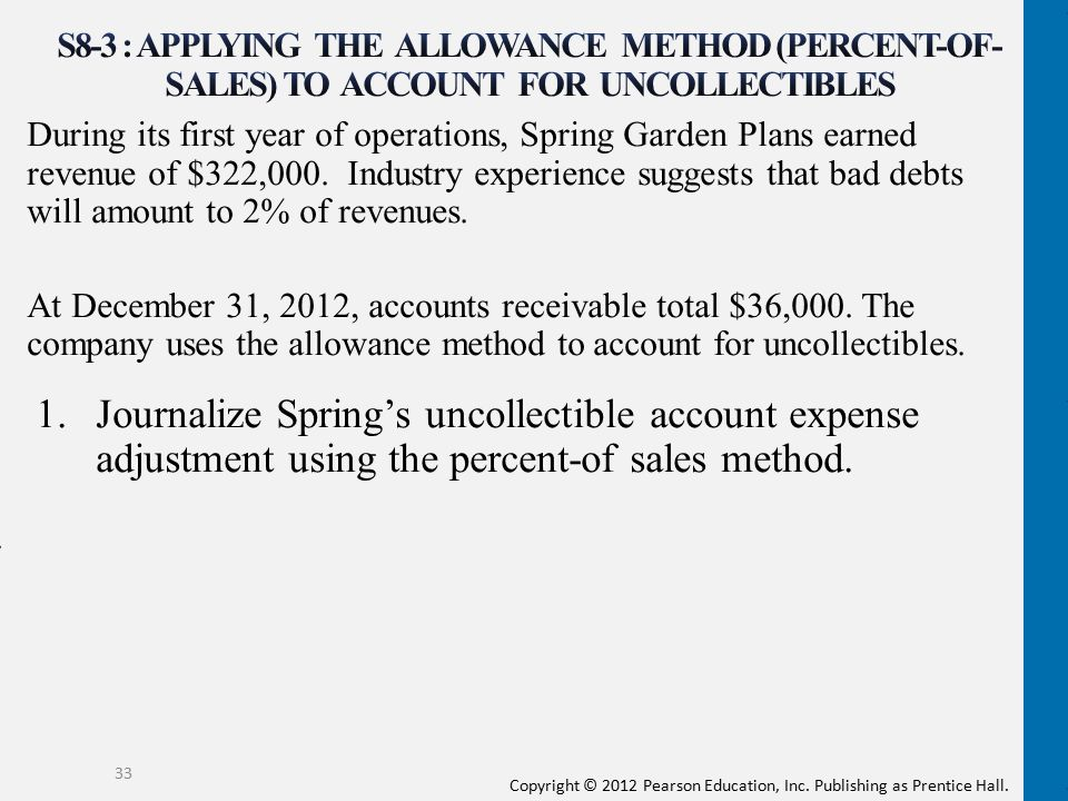 S8-3 : Applying the allowance method (percent-of-sales) to account for uncollectibles