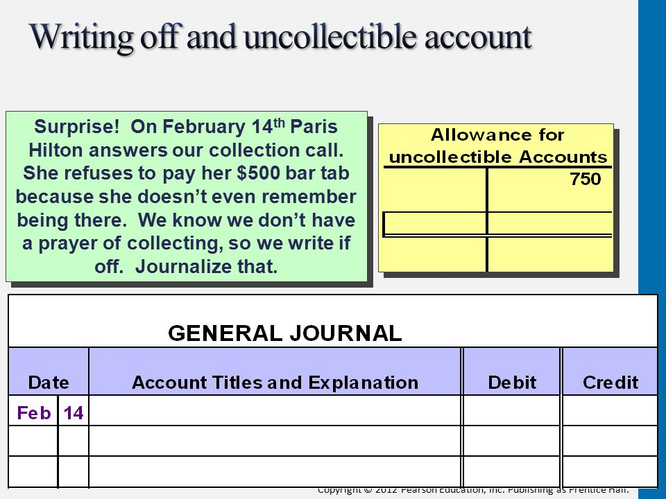 Writing off and uncollectible account
