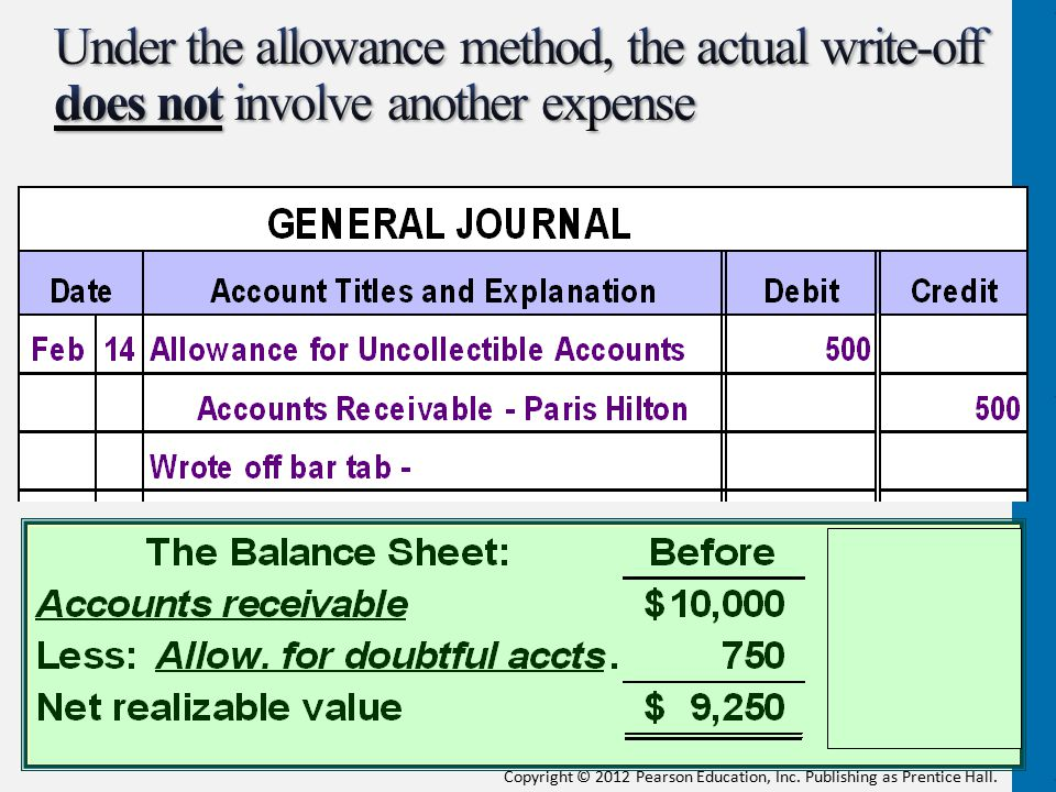 Under the allowance method, the actual write-off does not involve another expense