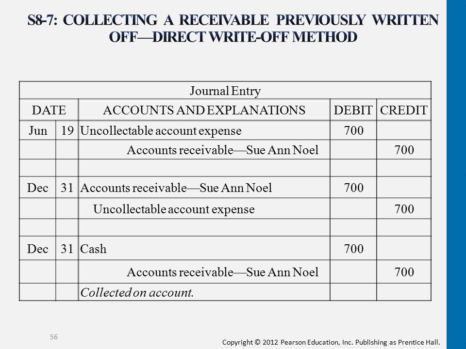 Receivables Chapter 8 Chapter 8 explains receivables ppt ...