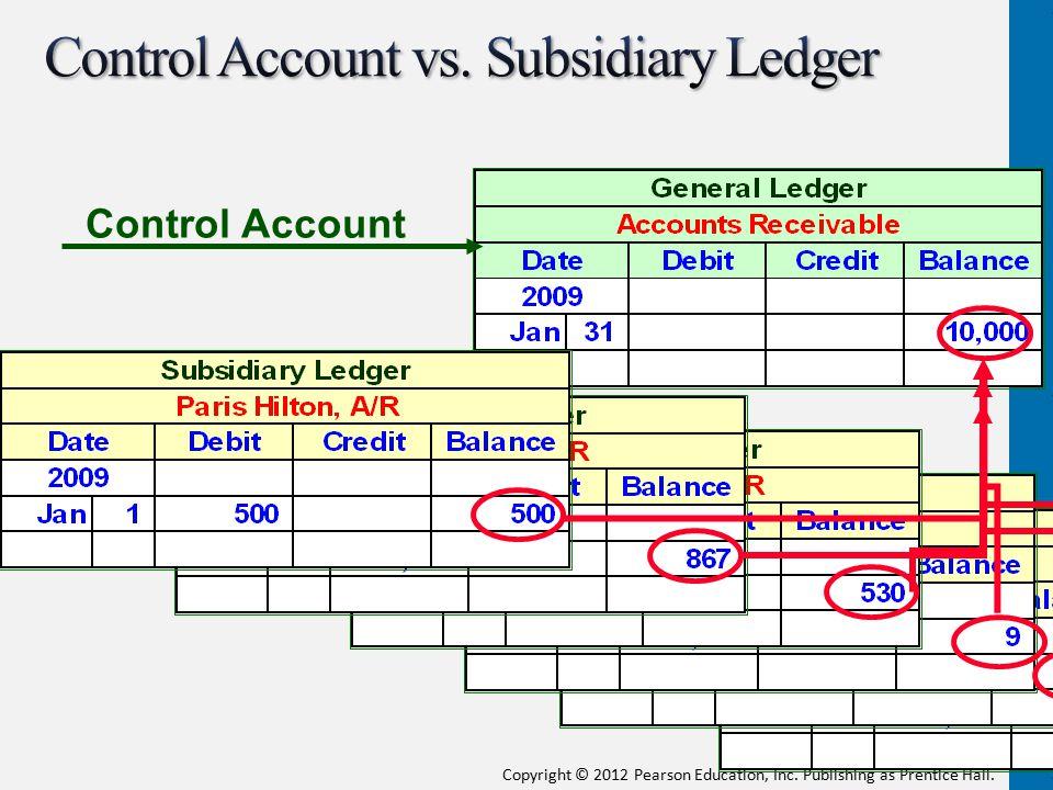 Control Account vs. Subsidiary Ledger