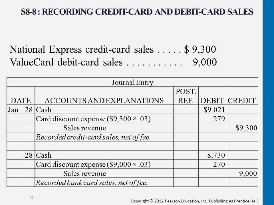 S8-8 : Recording credit-card and debit-card sales