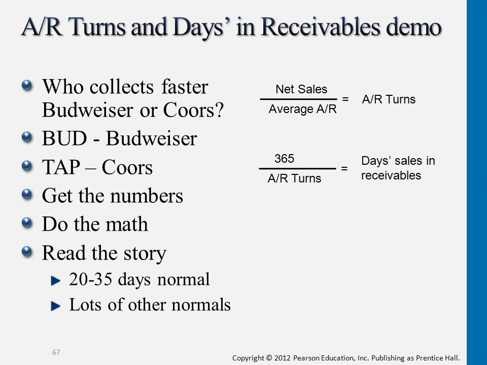 A/R Turns and Days' in Receivables demo