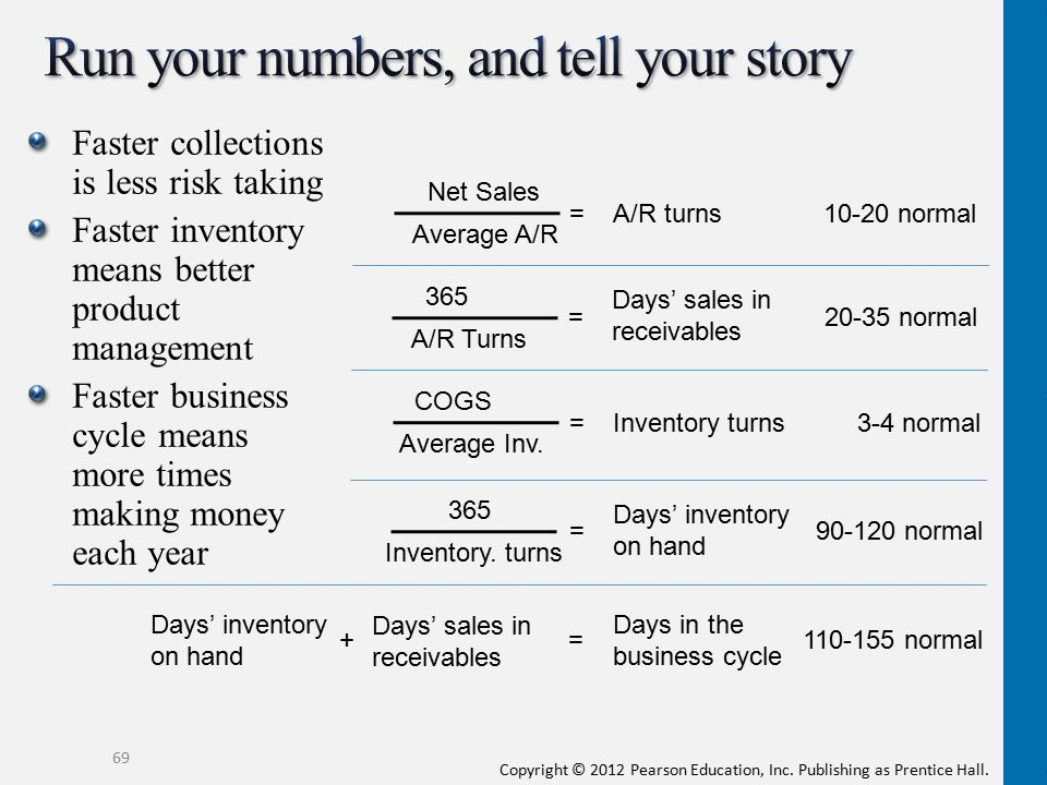 Run your numbers, and tell your story