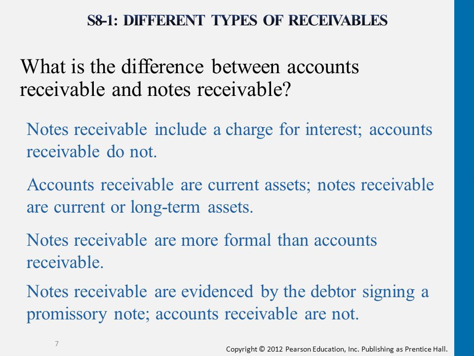 S8-1: Different types of receivables
