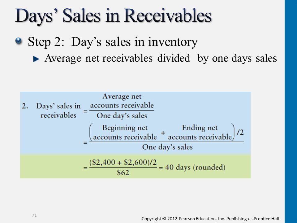 the sale of receivables by a Overview of receivables  sales on credit receivables represent money owed by entities to the firm on the sale of products or services on credit.