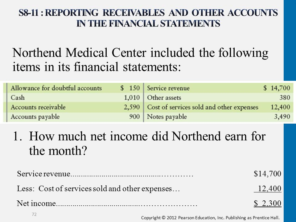 How much net income did Northend earn for the month